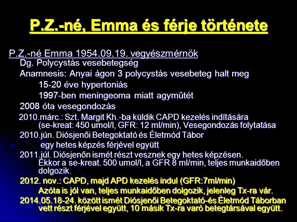 P.Z.-né, Emma és férje története