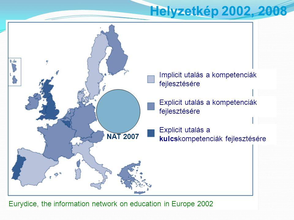 Helyzetkép 2002, 2008 Implicit utalás a kompetenciák fejlesztésére