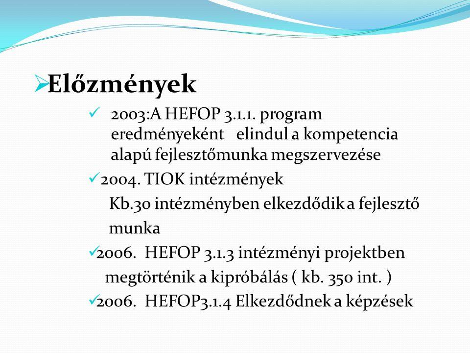 Előzmények 2003:A HEFOP 3.1.1. program eredményeként elindul a kompetencia alapú fejlesztőmunka megszervezése.