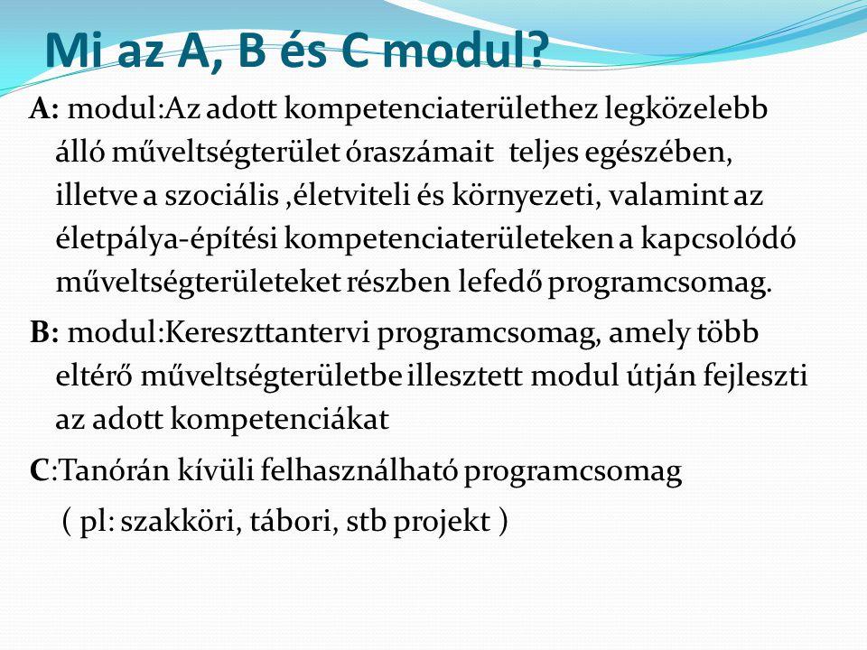 Mi az A, B és C modul