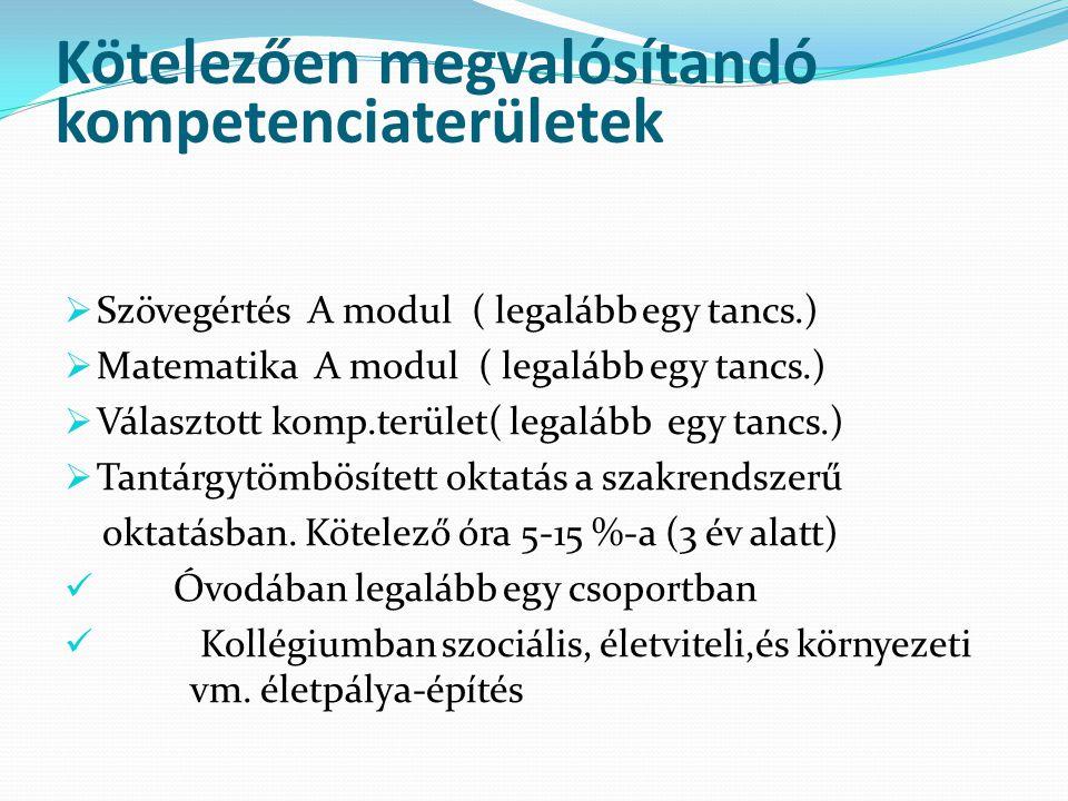 Kötelezően megvalósítandó kompetenciaterületek
