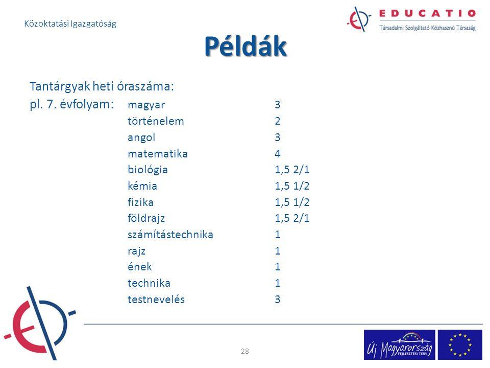 Példák Tantárgyak heti óraszáma: pl. 7. évfolyam: magyar 3