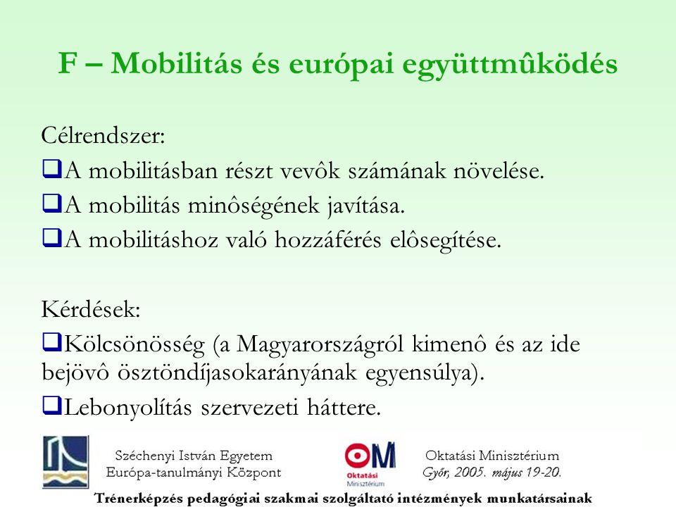 F – Mobilitás és európai együttmûködés