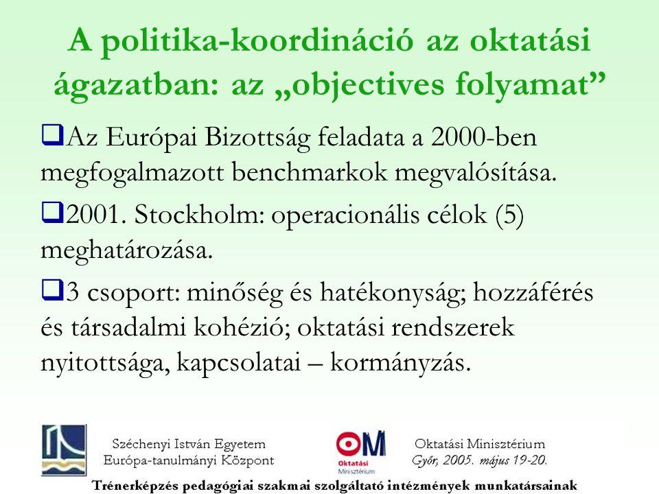 """A politika-koordináció az oktatási ágazatban: az """"objectives folyamat"""