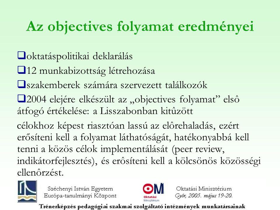 Az objectives folyamat eredményei