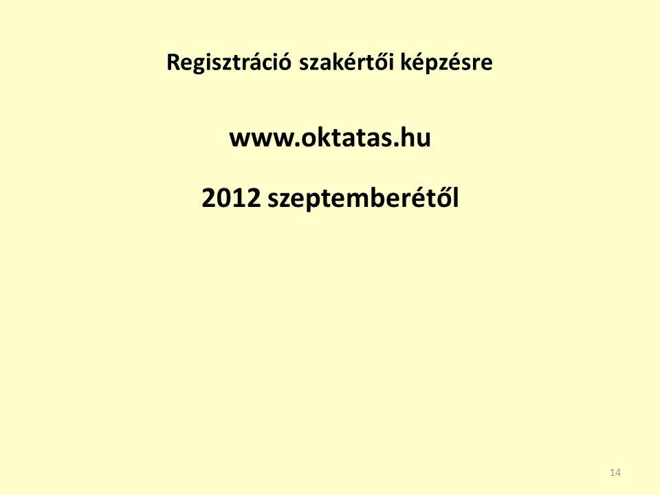 Regisztráció szakértői képzésre