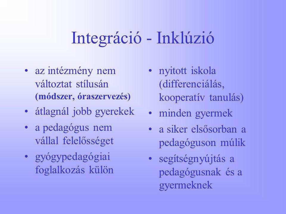 Integráció - Inklúzió az intézmény nem változtat stílusán (módszer, óraszervezés) átlagnál jobb gyerekek.