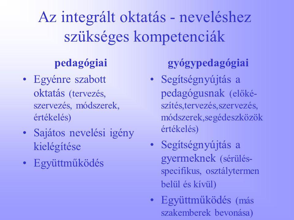 Az integrált oktatás - neveléshez szükséges kompetenciák