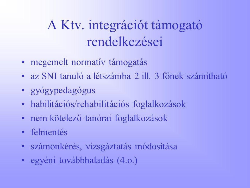 A Ktv. integrációt támogató rendelkezései