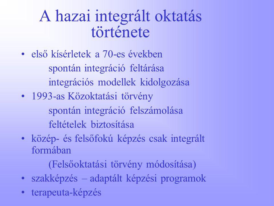 A hazai integrált oktatás története