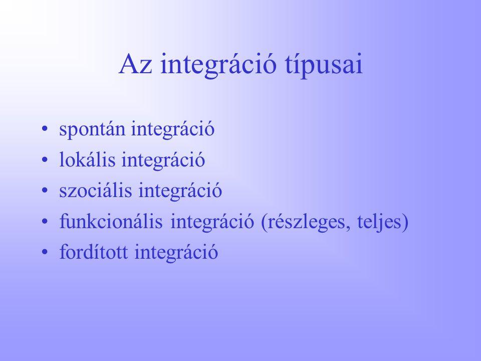 Az integráció típusai spontán integráció lokális integráció