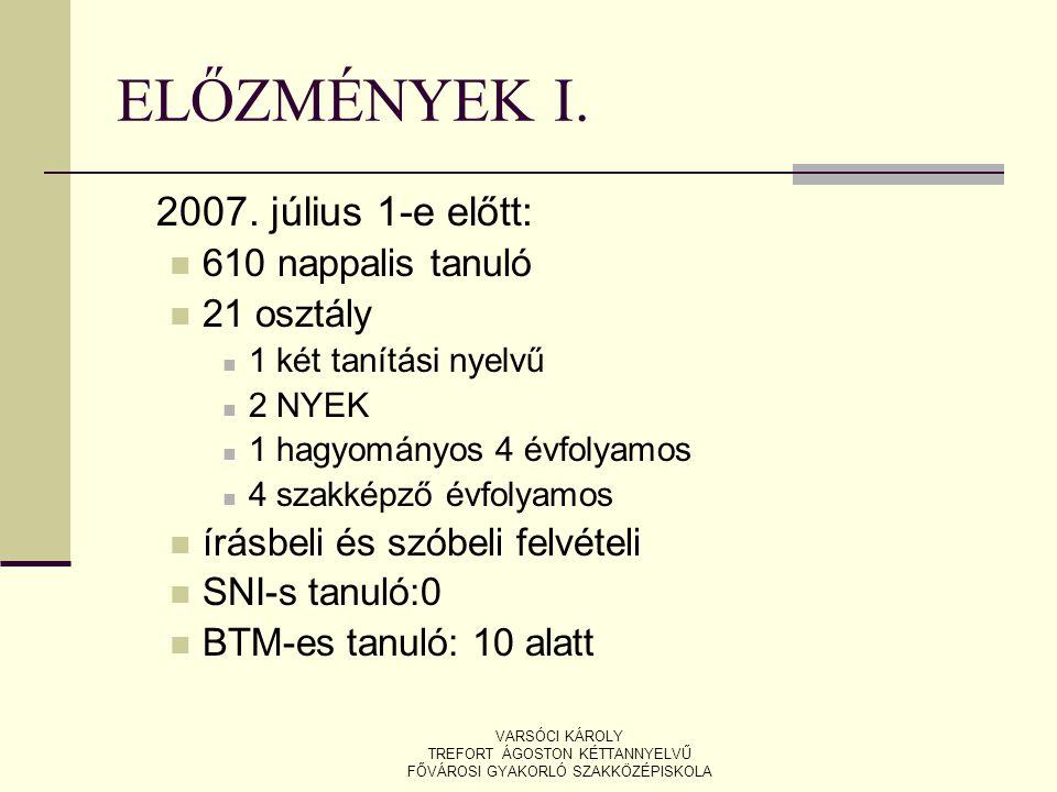 ELŐZMÉNYEK I. 2007. július 1-e előtt: 610 nappalis tanuló 21 osztály