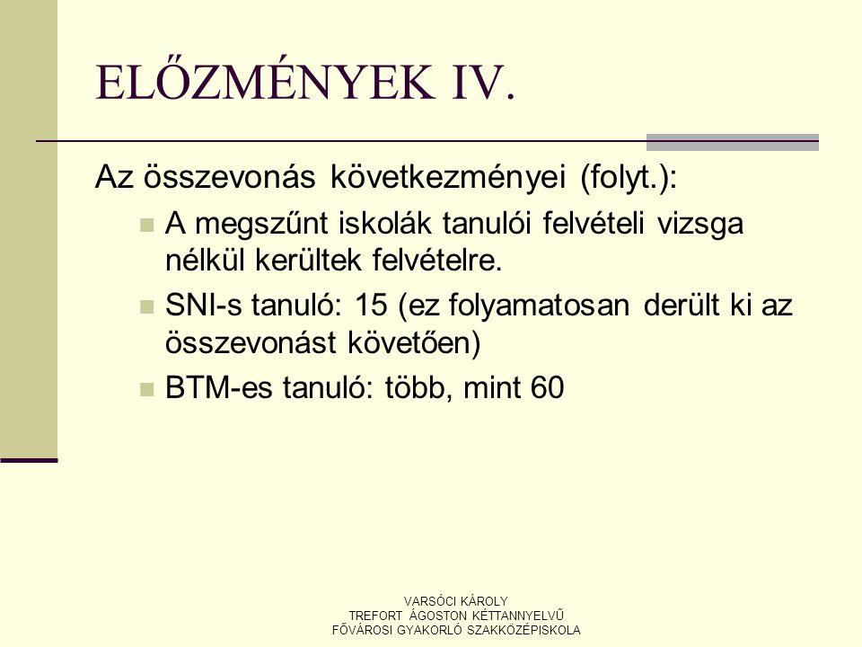 ELŐZMÉNYEK IV. Az összevonás következményei (folyt.):