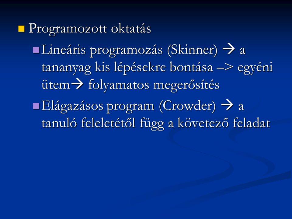 Programozott oktatás Lineáris programozás (Skinner)  a tananyag kis lépésekre bontása –> egyéni ütem folyamatos megerősítés.