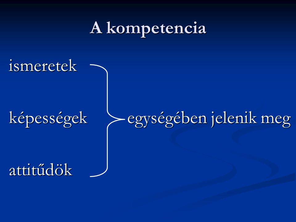 A kompetencia ismeretek képességek egységében jelenik meg attitűdök