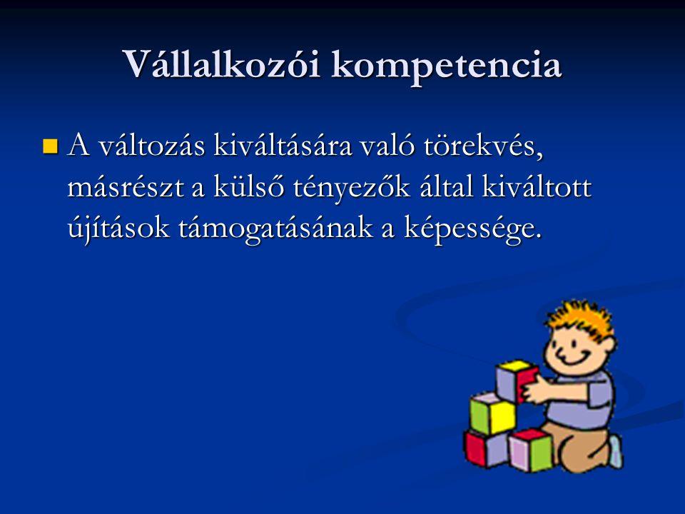 Vállalkozói kompetencia