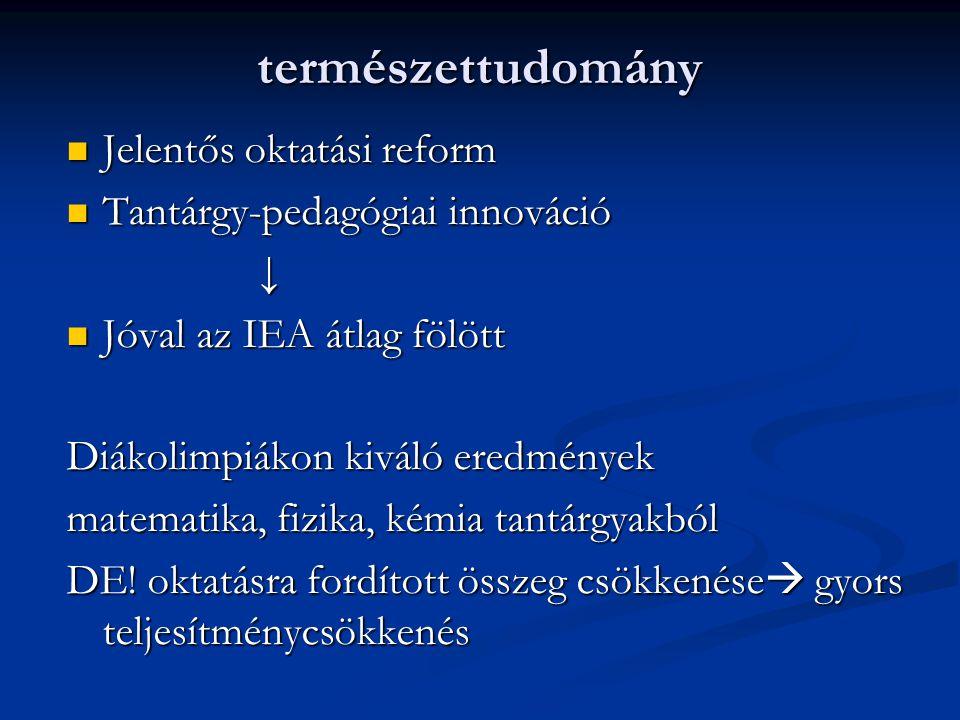 természettudomány Jelentős oktatási reform