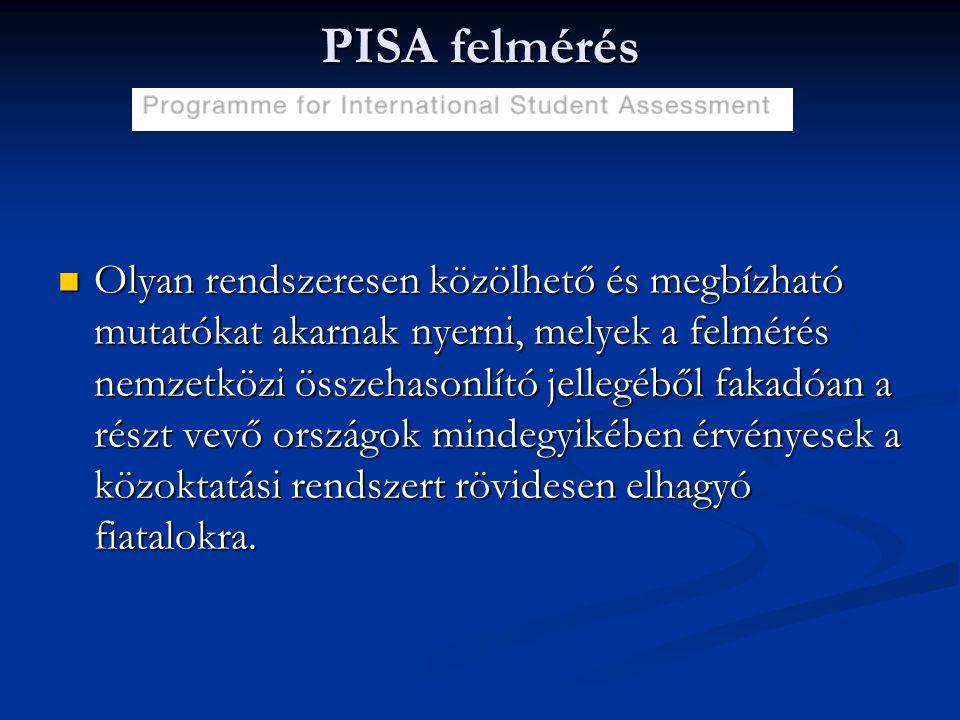 PISA felmérés