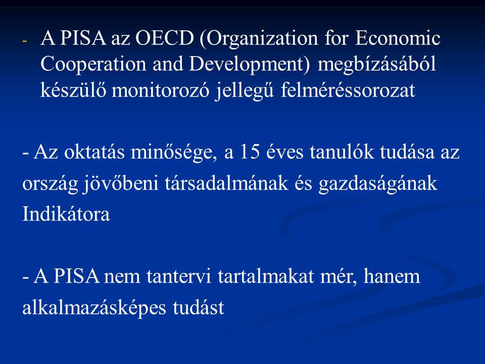 A PISA az OECD (Organization for Economic Cooperation and Development) megbízásából készülő monitorozó jellegű felméréssorozat