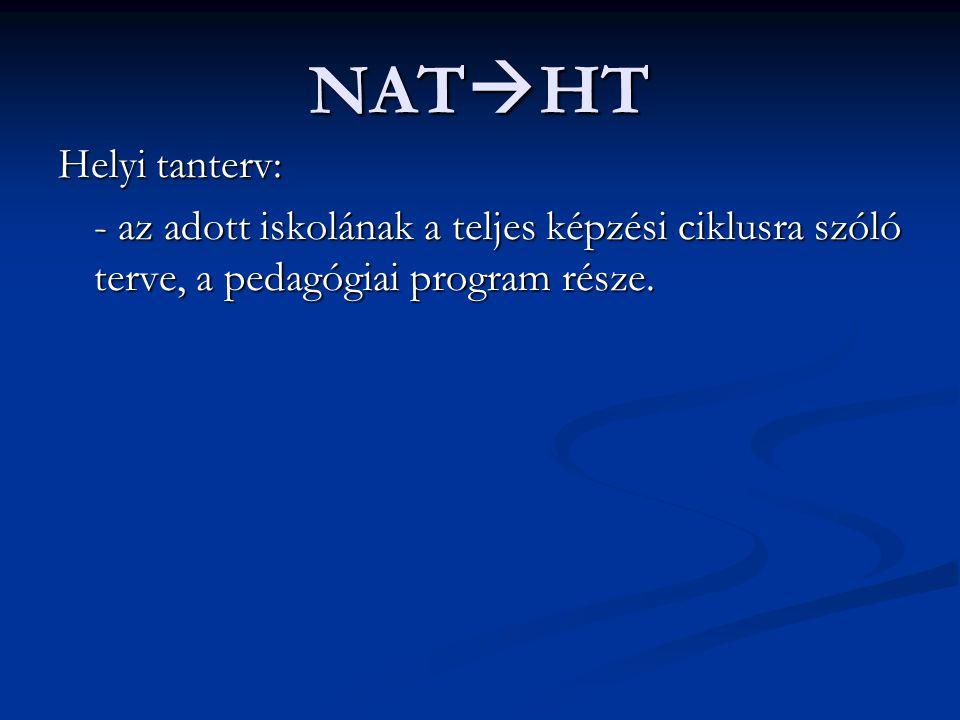 NATHT Helyi tanterv: - az adott iskolának a teljes képzési ciklusra szóló terve, a pedagógiai program része.