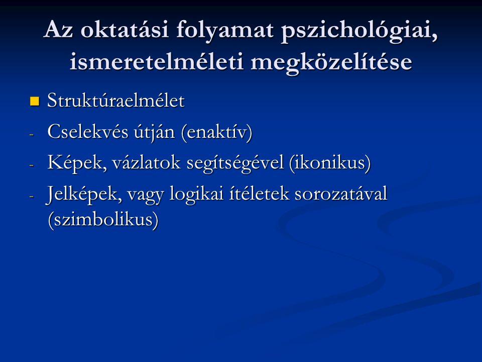 Az oktatási folyamat pszichológiai, ismeretelméleti megközelítése