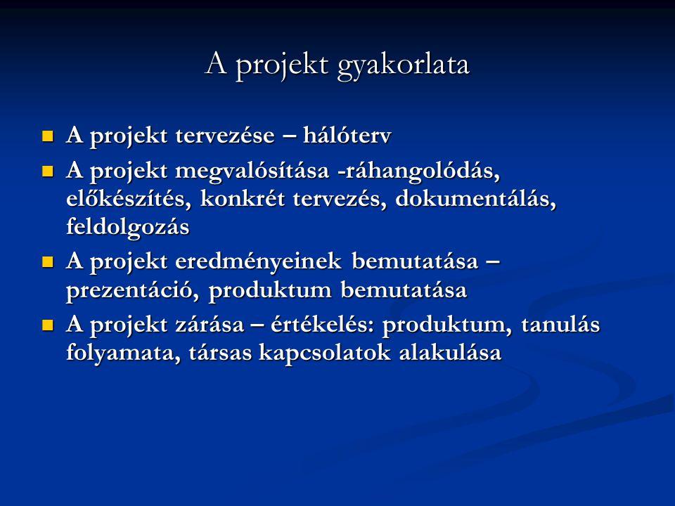 A projekt gyakorlata A projekt tervezése – hálóterv