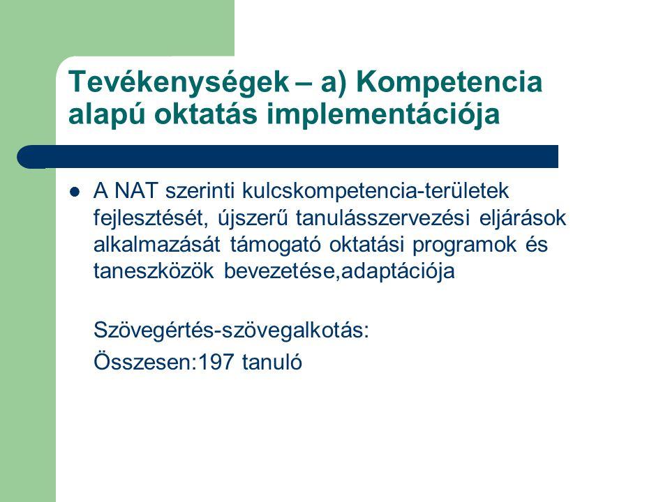 Tevékenységek – a) Kompetencia alapú oktatás implementációja