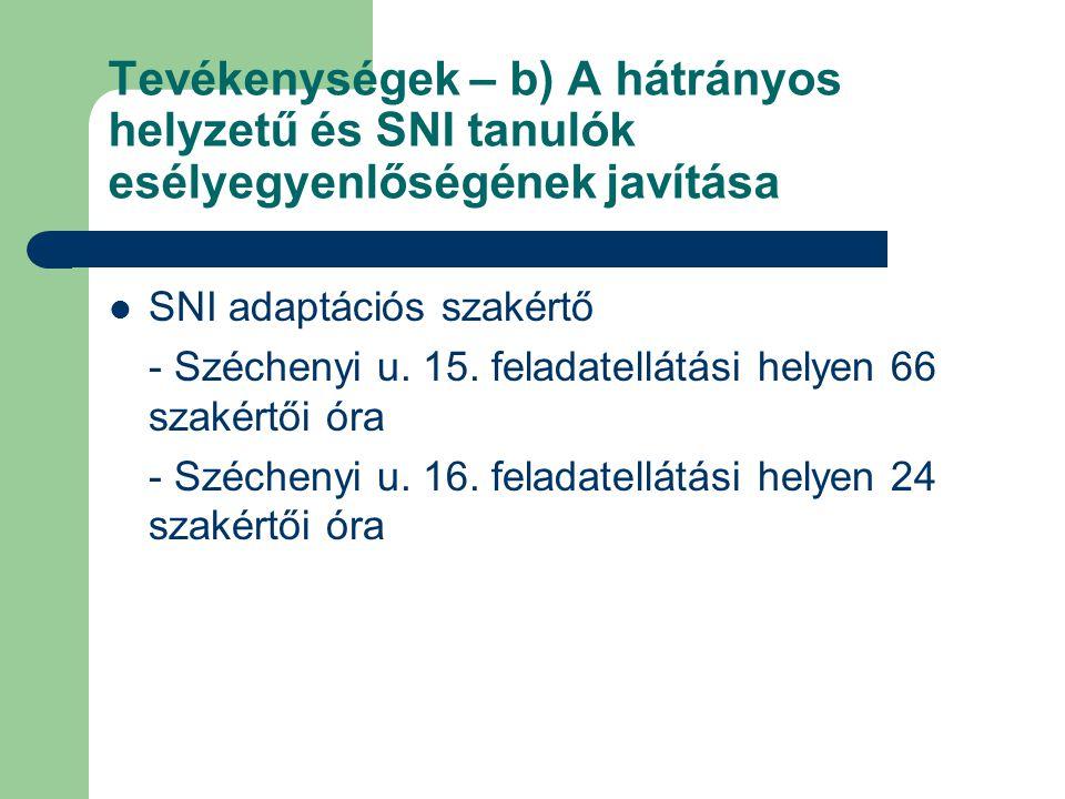 Tevékenységek – b) A hátrányos helyzetű és SNI tanulók esélyegyenlőségének javítása