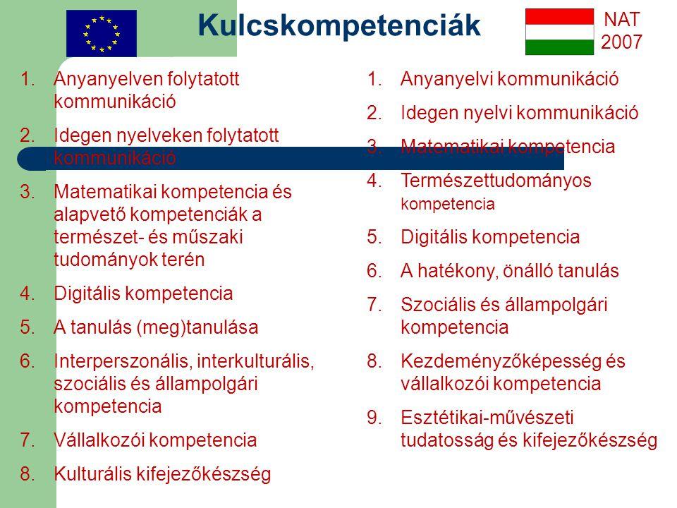 Kulcskompetenciák NAT 2007 Anyanyelven folytatott kommunikáció