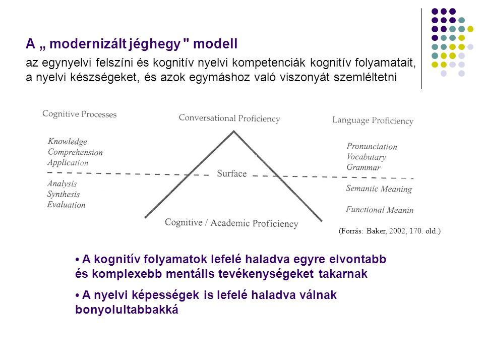 """A """" modernizált jéghegy modell az egynyelvi felszíni és kognitív nyelvi kompetenciák kognitív folyamatait, a nyelvi készségeket, és azok egymáshoz való viszonyát szemléltetni"""