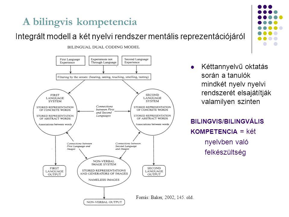 A bilingvis kompetencia