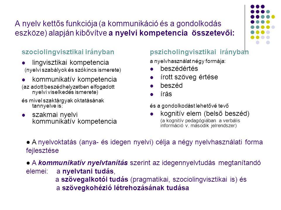 A nyelv kettős funkciója (a kommunikáció és a gondolkodás eszköze) alapján kibővítve a nyelvi kompetencia összetevői: