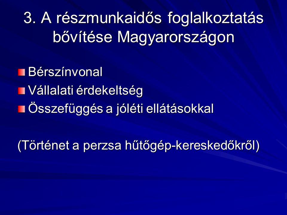 3. A részmunkaidős foglalkoztatás bővítése Magyarországon