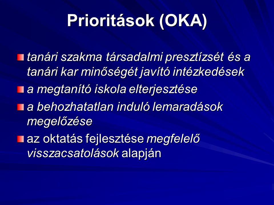 Prioritások (OKA) tanári szakma társadalmi presztízsét és a tanári kar minőségét javító intézkedések.