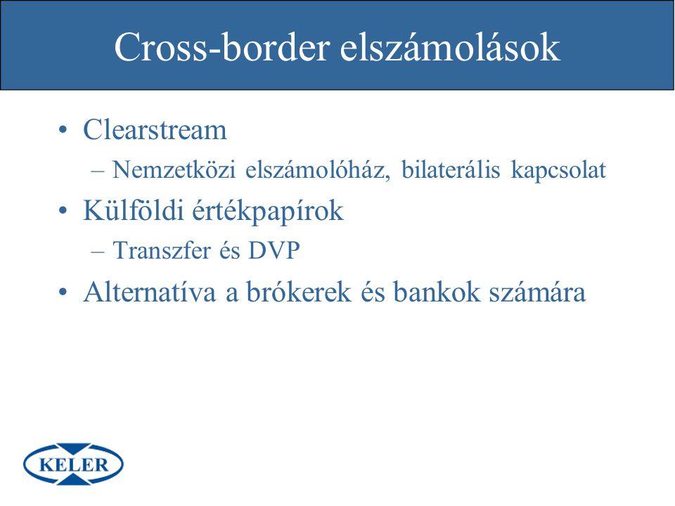 Cross-border elszámolások