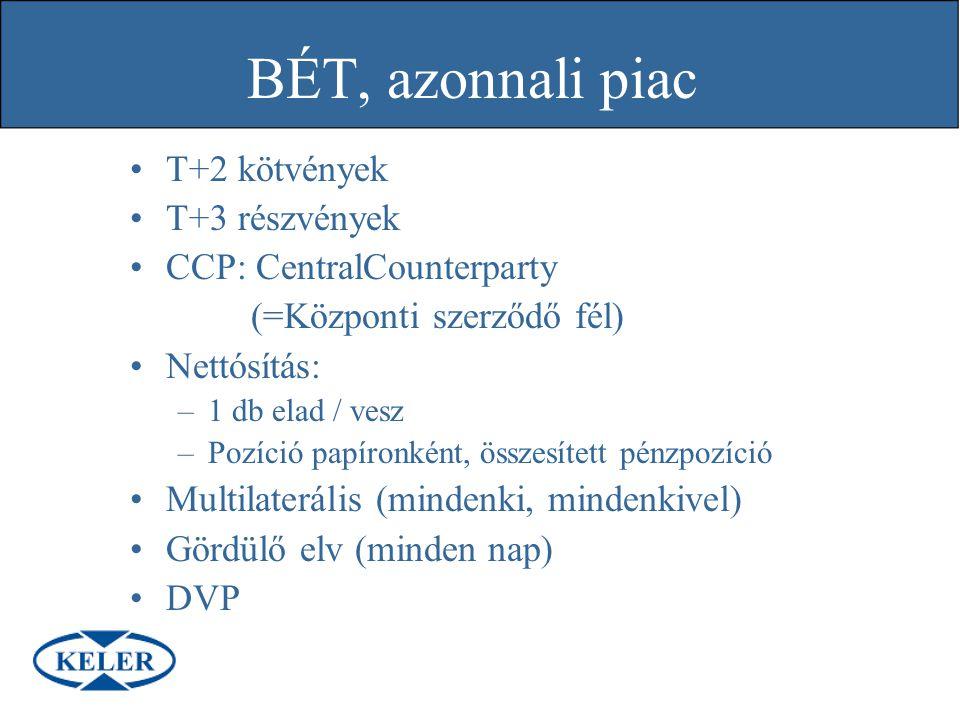 BÉT, azonnali piac T+2 kötvények T+3 részvények