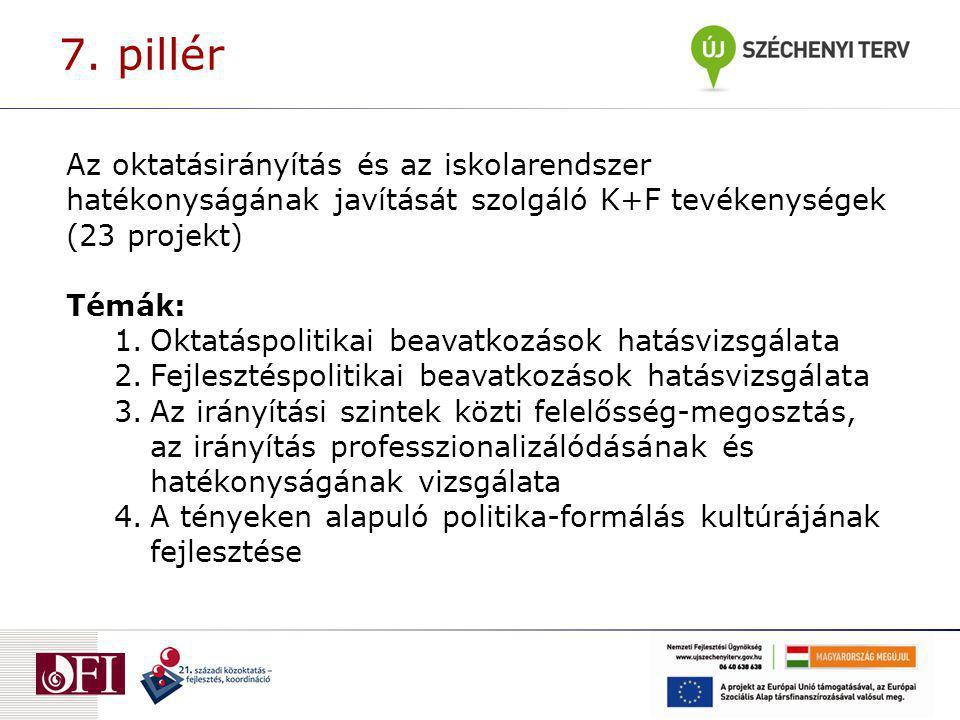 7. pillér Az oktatásirányítás és az iskolarendszer hatékonyságának javítását szolgáló K+F tevékenységek (23 projekt)