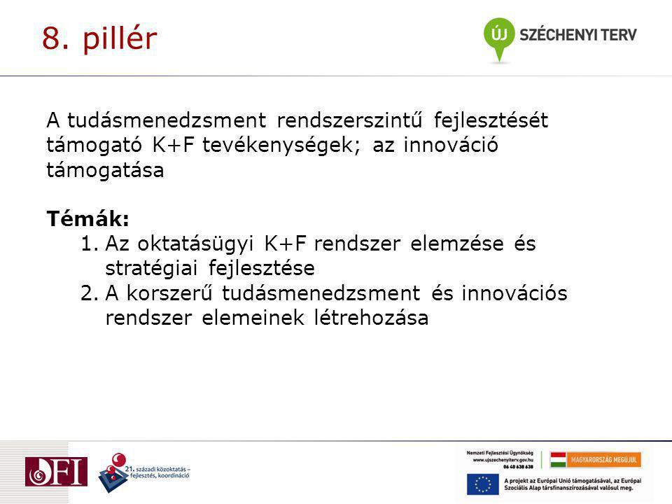 8. pillér A tudásmenedzsment rendszerszintű fejlesztését támogató K+F tevékenységek; az innováció támogatása.