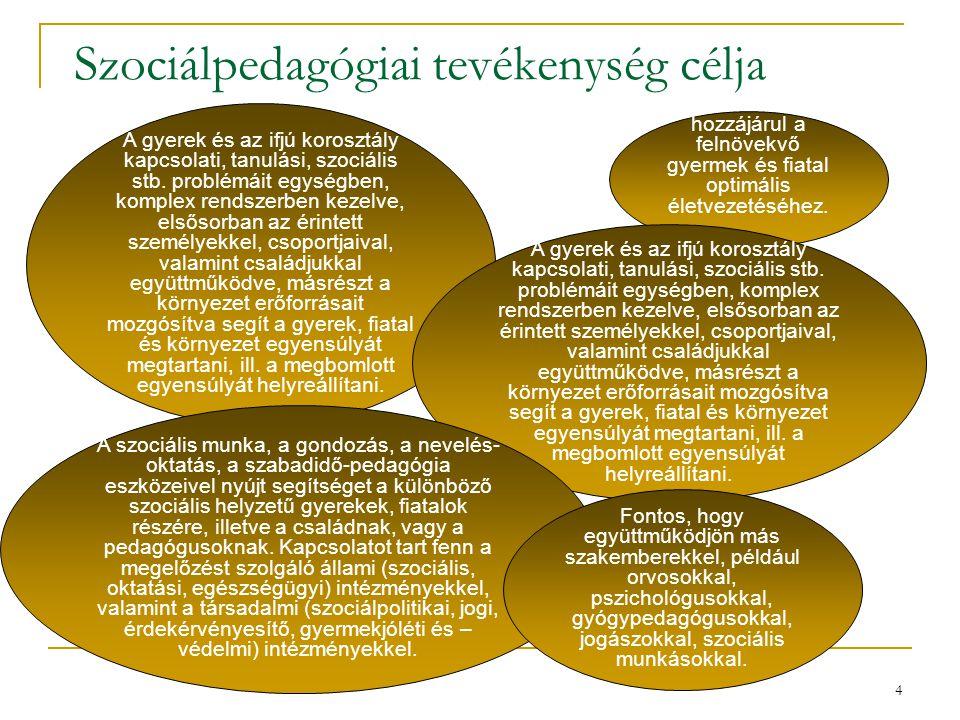 Szociálpedagógiai tevékenység célja