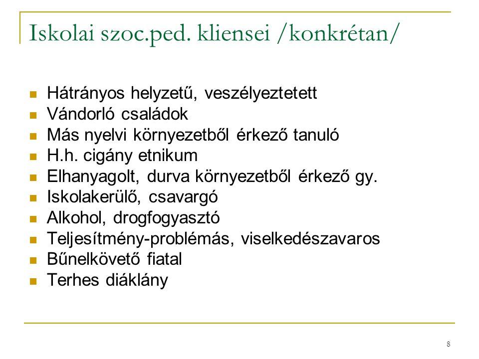 Iskolai szoc.ped. kliensei /konkrétan/