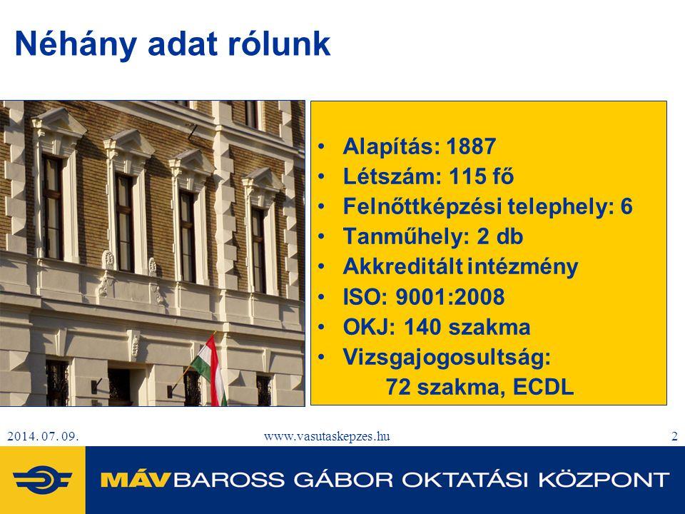 Néhány adat rólunk Alapítás: 1887 Létszám: 115 fő