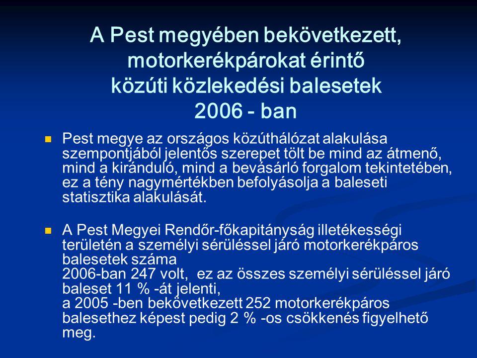 A Pest megyében bekövetkezett, motorkerékpárokat érintő közúti közlekedési balesetek 2006 - ban