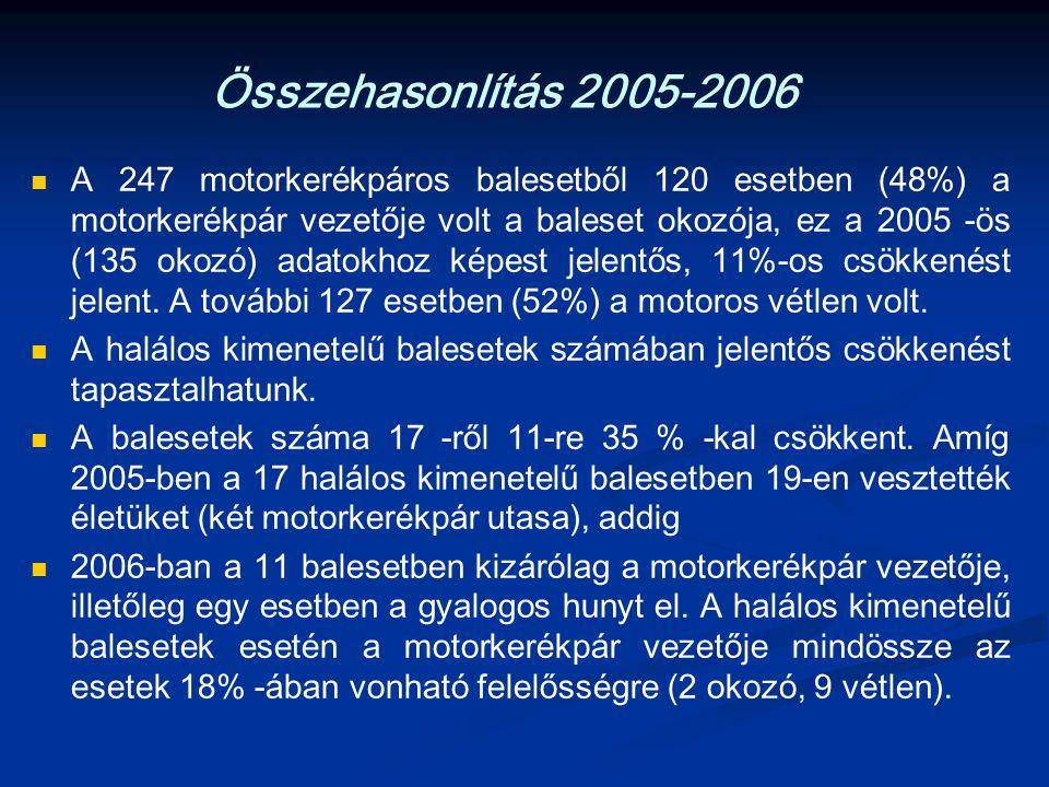 Összehasonlítás 2005-2006