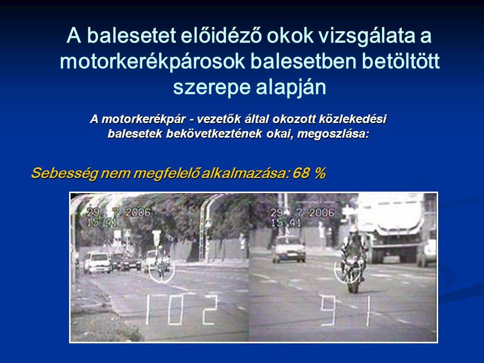A balesetet előidéző okok vizsgálata a motorkerékpárosok balesetben betöltött szerepe alapján