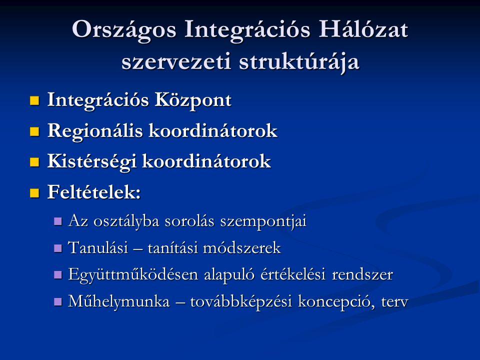 Országos Integrációs Hálózat szervezeti struktúrája