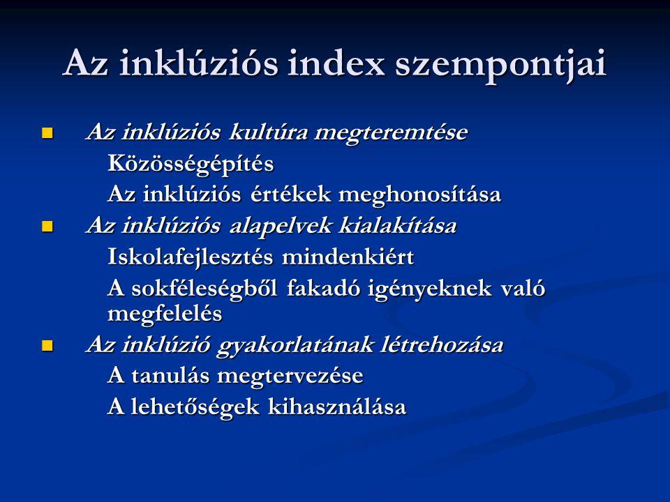Az inklúziós index szempontjai