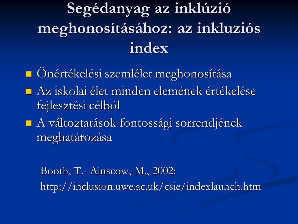 Segédanyag az inklúzió meghonosításához: az inkluziós index