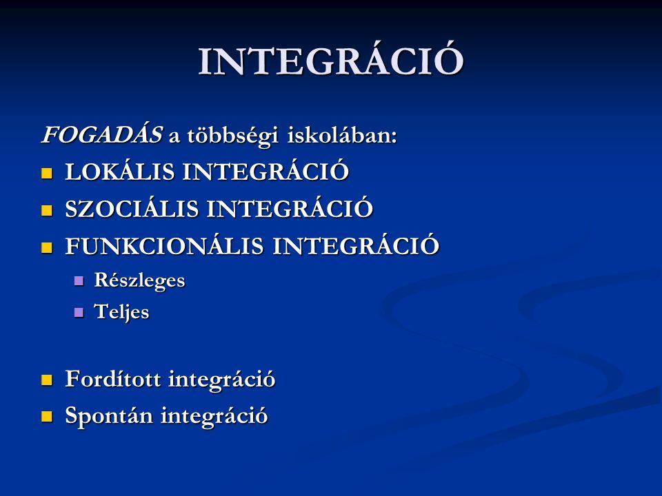 INTEGRÁCIÓ FOGADÁS a többségi iskolában: LOKÁLIS INTEGRÁCIÓ