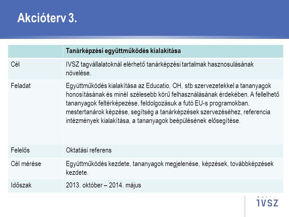 Akcióterv 3. Tanárképzési együttműködés kialakítása Cél