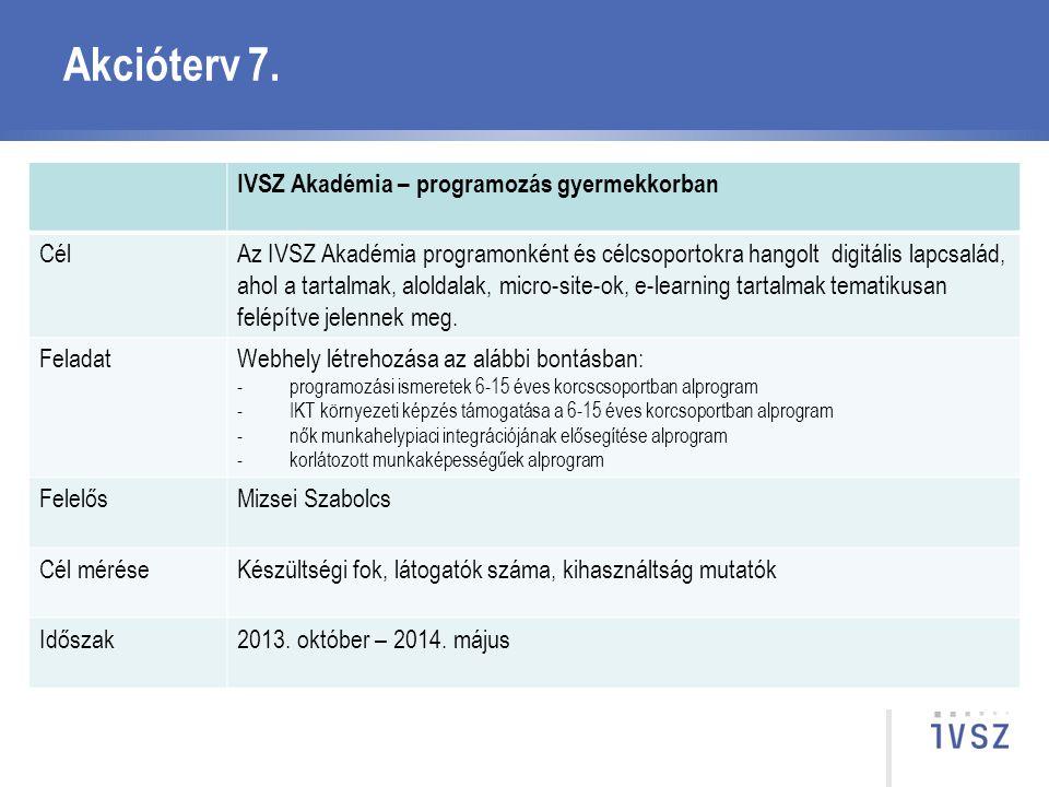 Akcióterv 7. IVSZ Akadémia – programozás gyermekkorban Cél